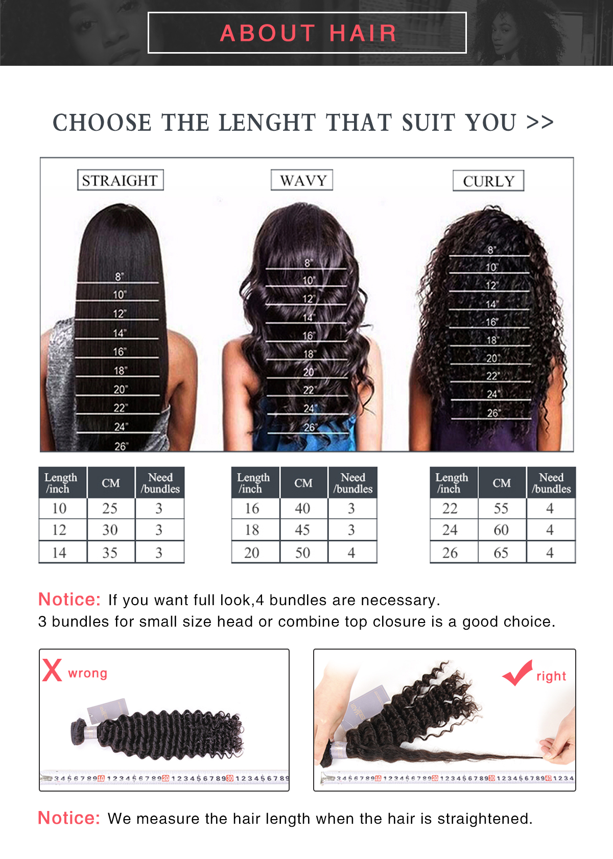 about how to measure different textures hair lengths